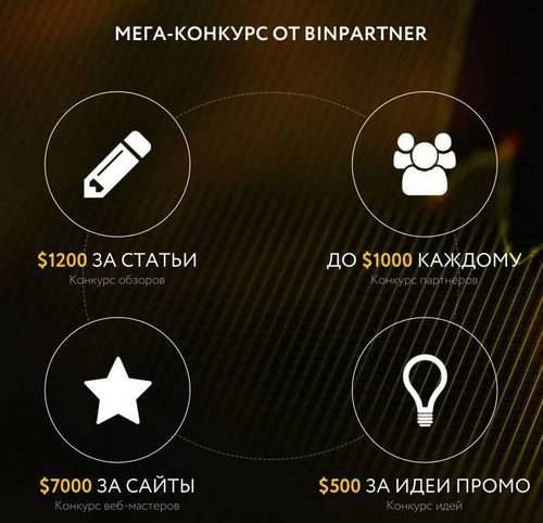 МЕГАКОНКУРС от Binpartner