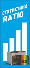 Статистика RATIO